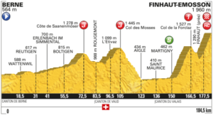 Tour de france stage 17 betting preview online sports betting portal